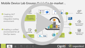 Experitest & Cigniti Webinar: How a Cloud-Based Mobile Device Lab Accelerates Time to Market and ROI