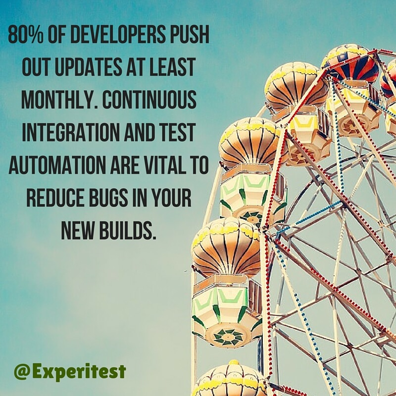 Continuous Testing as a Part of Continuous Integration