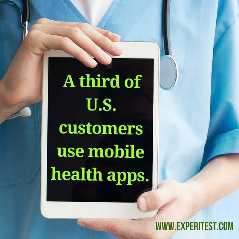 mobile health apps revenue